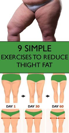 """9 Simple & Best Exercises To Reduce Thigh Fat Fast At Home ! Having fat or plump does mean that you cannot get rid of it , and also this should not make you think negatively about yourself .An as the proverb goes , """"when there is a will, there is a way"""". Exercise For Lower Belly, Exercise To Reduce Thighs, Losing Weight Tips, How To Lose Weight Fast, Reduce Thigh Fat, Weight Transformation, Weight Loss Smoothies, Easy Workouts, Killer Workouts"""