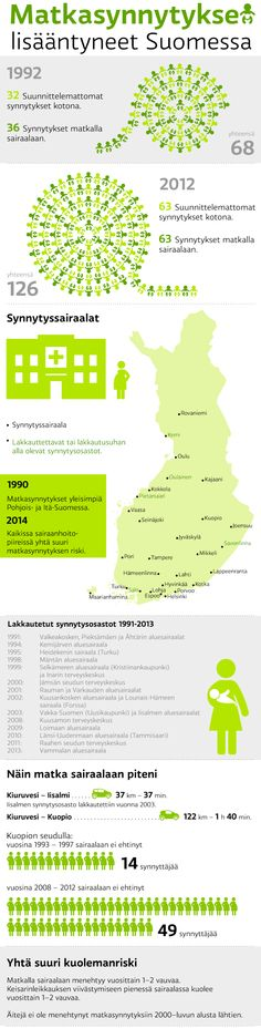 data visuaalization, infographic, illustration @ Stina Tuominen