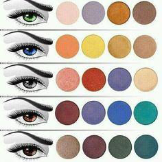 Guía de maquillaje de cómo maquillar los ojos según su color. #make #up #eyes