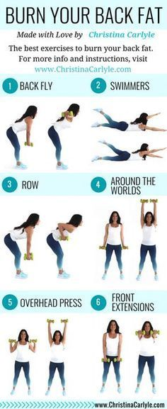 The best exercises for back fat   Back Fat Workout for Women   Exercises for Back Fat   Lose Your Back Fat Fast   Home Workout   Beginner Workout