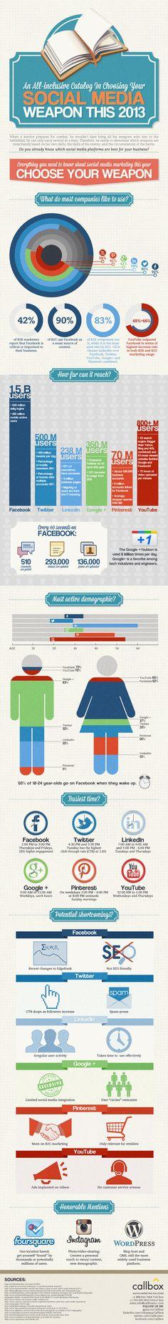 Elige tu mejor arma en Redes Sociales #infografia #infographic #socialmedia