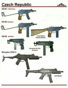 Weapons Guns, Guns And Ammo, Tactical Rifles, Firearms, Submachine Gun, Weapon Concept Art, Fire Powers, Assault Rifle, Military Weapons