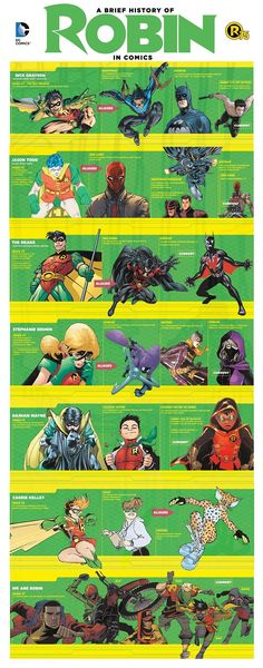 #Comics Relief: DC Celebrates 75 Years of #Robin, The Boy Wonder
