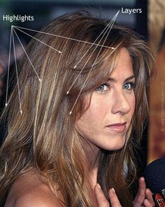 Related keywords suggestions for jennifer aniston brown hair these images will help you understand the words jennifer aniston brown hair with blonde highlights in detail all images found in the global network and pmusecretfo Choice Image