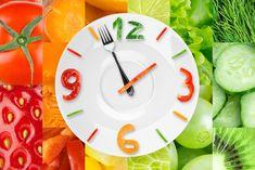 Gabi, a WMN szerzője is megismerkedett az életmódváltás fő mumusaival! Segítség! Mi legyen a tízórai és az uzsonna??? Kefir, Grapefruit, Diet Recipes, Diet Meals, Tableware, Diabetes, Google, Fitness, Blog