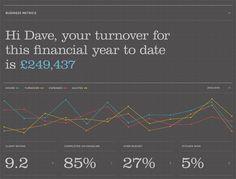 A Showcase of Innovative Data Visualization Concepts Data Dashboard, Dashboard Design, Chart Design, Ui Design, Line Graphs, Ui Inspiration, Dashboards, Data Visualization, User Interface