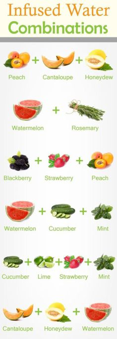 Looking to get started with infused water? These 6 simple delicious infused wate… Would you like to start with infused water? These 6 simple delicious recipes with infused water are a great way to get started. Infused Water Recipes, Fruit Infused Water, Infused Waters, Flavored Waters, Water With Fruit, Water Infusion Recipes, Infused Water Bottle, Healthy Detox, Healthy Drinks