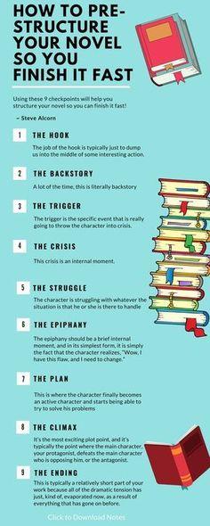 Novel writing help online