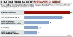 Ricerca, l'Italia e la sicurezza