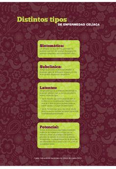 Los distintos tipos de Enfermedad Celíaca. ¿Los conoces? #celiaquía #singluten