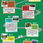 Infographic: How to get the most out of 18 days in Colombia
