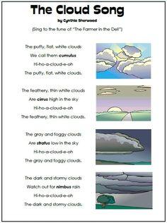 The+Cloud+Song+-+Cynthia+Sherwood.JPG (532×713)