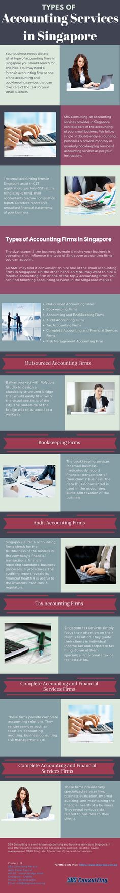 Types of #Accounting #Services in #Singapore: #Infographics  The businesses differ & so do their need for accounting services in Singapore. The circumstances also play a part in what they may need. A small business may only need it to stay compliant, whereas, an MNC may want them for forensic investigation of its books.