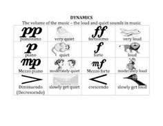 Music term pages for interactive notebooks - dynamics, tempos, and articulations - I use these with 3rd-5th