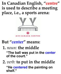 """Canadian English treats """"center"""" and """"centre"""" as two different words."""