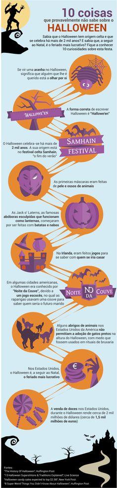 Halloween, a verdadeira história