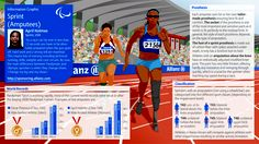 """""""The main difference between Paralympic and Olympic sprinters is when they change shoes, I change my leg and my shoes."""" April Holmes, USA.     Paralympic Sport Information Graphic: Sprint (Amputees)"""