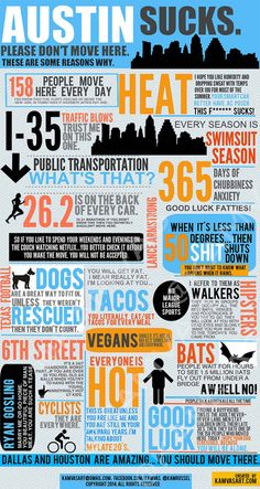 Meet the designer behind the viral infographic telling people not to move here. The Austin American Statesman