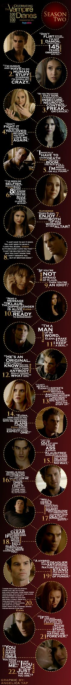 'The Vampire Diaries' quotes: The best of season 2 http://sulia.com/channel/vampire-diaries/f/ecad8251-0c56-4091-ad41-97d88eb1be58/?source=pin&action=share&btn=small&form_factor=desktop&pinner=54575851 #TVD #vampirediaries