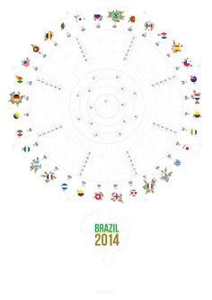 rainbowworks' World Cup Wall Chart For Brazil 2014
