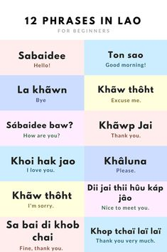 Essential Lao Phrases for Travel
