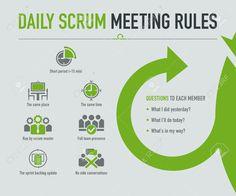 67106547-Daily-Scrum-Meeting-Regeln-Lizenzfreie-Bilder.jpg 1.300×1.083 pixels