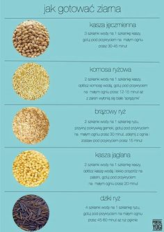 Cooking grains and rice Diet And Nutrition, Health Diet, Healthy Plate, Create A Recipe, Healthy Diet Recipes, Healthy Food, Polish Recipes, Slow Food, Keto