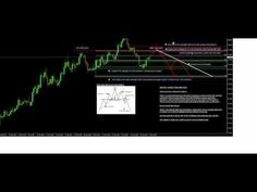 Trade of the Day 05/05/2016 | Platinum Trading Systems | Forex Trading