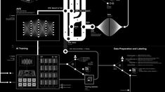 strategic choice cascade with supply chain focus infographix pinterest. Black Bedroom Furniture Sets. Home Design Ideas