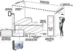 Imagem de Orientação de Instalação do Gerador de Vapor Elétrico Saunas, Sauna A Vapor, Piscina Spa, Sauna Seca, Sauna Steam Room, Sauna Design, Playroom, Floor Plans, Bedroom Decor