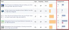 How to use Facebook Insights to maximize marketing performance | SmartBlogs