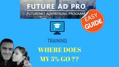 FUTUREADPRO TRAINING WHERE DOES MY 5 % GO