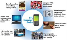 You may usually heard NFC, which stands for near field communication. also Apple Pay put NFC technology it it. let's see other NFC applications:  NFC doesn't just enable contactless payment systems,however. It can also be used in a variety of applications,including loyalty programs, card access,transit passes and more. need more information email catherine@zbtechsz.com or visit www.zbtechen.com