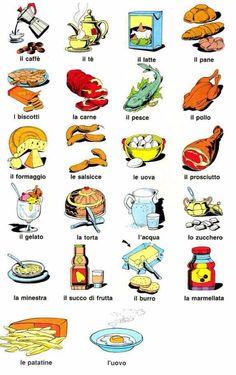 Más alimentos en italiano. www.enidiomas.com
