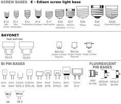 Light Bulb Base Chart Lamp Light Bulb Bases Light