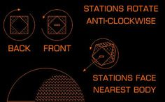 How to identify and locate Elite: Dangerous station entrance