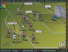 Moviolagol_by_David Gallart Domingo_La_Liga_2015-2016_J_31_Athletic Club, 1 - Granada CF, 1 - Peñaranda, 1-1 (77')
