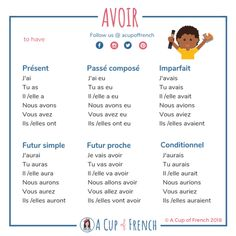 How to conjugate French verb AVOIR With this article, you will learn how to conjugate the irregular verb AVOIR in French in 6 different tenses. French Verbs, French Grammar, French Phrases, French Language Lessons, French Language Learning, French Lessons, German Language, Spanish Lessons, Japanese Language