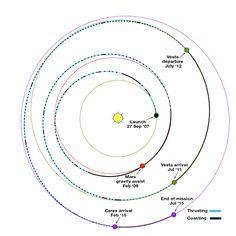 Dawn (spacecraft)