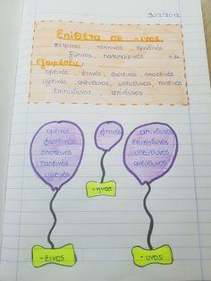 School Themes, Second Grade, Literature, Language, Classroom, Teacher, Education, Literatura, Professor