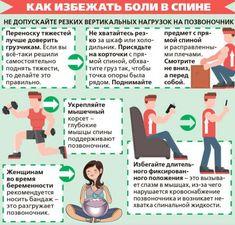 От его болит спина? Как правильно лечить и чем можно навредить. #спина #лечить