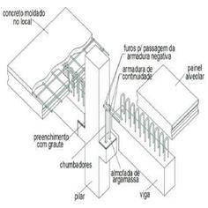 Alguns detalhes de montagem de Pré-Moldados @portalconstruir ------------------------------------------------- Para acessar mais detalhes sobre Como Construir, visite nossa página. www.portalcc.com.br