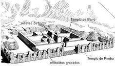 Templo de Sechín, en reconstrucción publicada en el libro de Julio C. Tello.