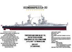 USS Indianapolis by PhantomofTheRuhr