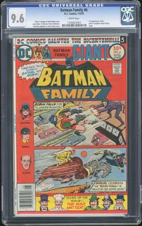 Batman Family 6 DC Comic Book See bottom right hand front cover. Comic Book Villains, Marvel Villains, Dc Comic Books, Joker Batman, Riddler, Batman Family, Character Names, American Comics