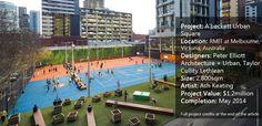Comment transformer un espace urbain Abandonné dans un aimant People…