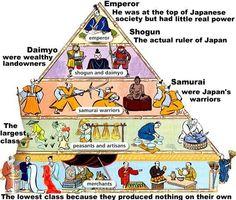 Feudal Japan Shogun Warriors | Japan under the Shoguns 1