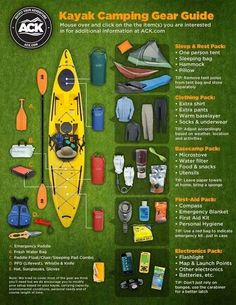 Going on a Kayaking Campout?  Here's the gear you will need!