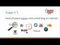 Entonnoir de Vente Empower Network: Comment Gagner de L'Argent maintenant? Internet, Blog, Earning Money, Cash Now, Blogging