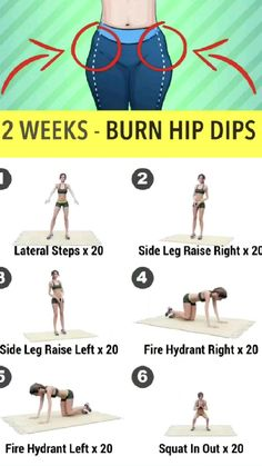 Fitness Workouts, Gym Workout Videos, Gym Workout For Beginners, Fitness Workout For Women, Fitness Tips, Weight Workouts, Exercise For Weight Loss, Easy Daily Workouts, Exercise To Reduce Hips